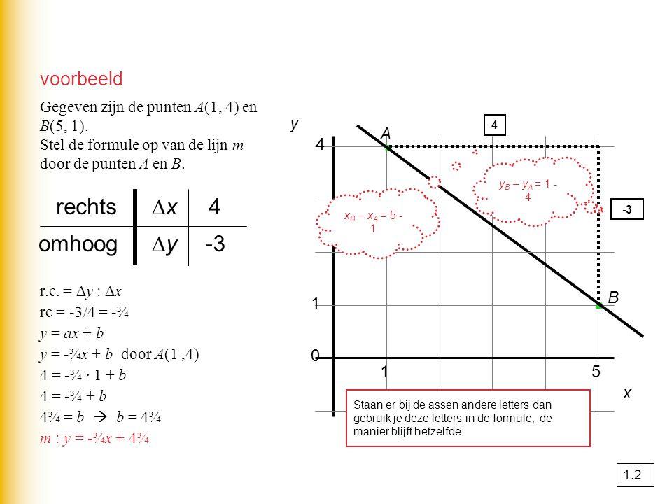 voorbeeld 4 0 1 · · x 4 -3 ∆y∆yomhoog ∆x∆xrechts r.c. = ∆y : ∆x rc = -3/4 = -¾ y = ax + b y = -¾x + b door A(1,4) 4 = -¾ · 1 + b 4 = -¾ + b 4¾ = b  b