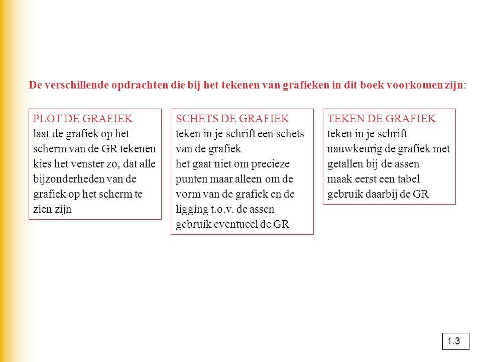 De verschillende opdrachten die bij het tekenen van grafieken in dit boek voorkomen zijn: PLOT DE GRAFIEK laat de grafiek op het scherm van de GR teke