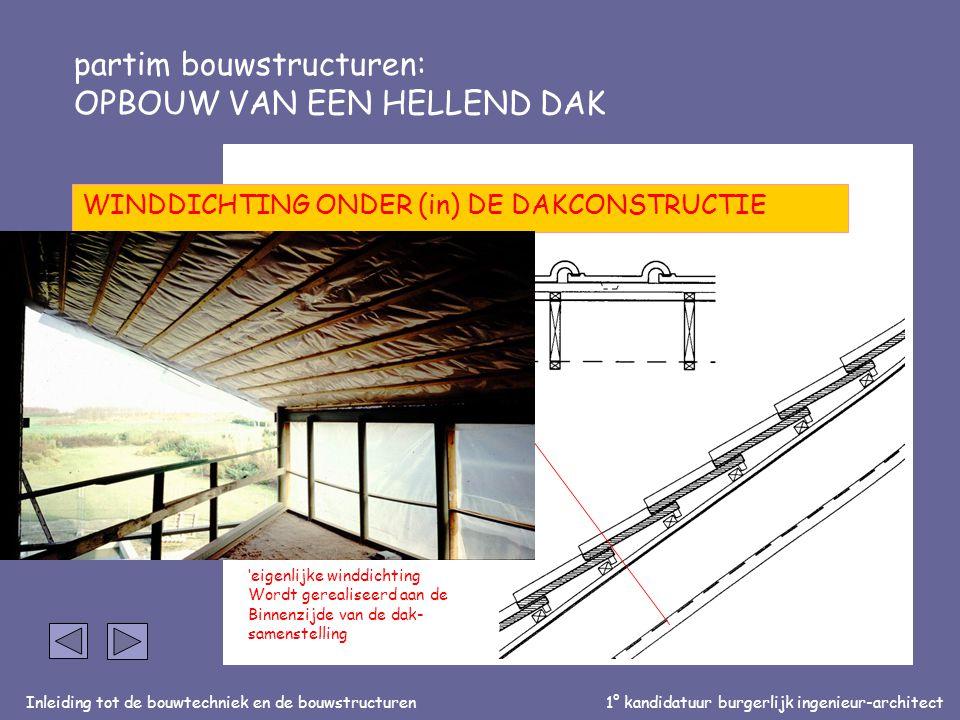 Inleiding tot de bouwtechniek en de bouwstructuren1° kandidatuur burgerlijk ingenieur-architect partim bouwstructuren: OPBOUW VAN EEN HELLEND DAK WIND