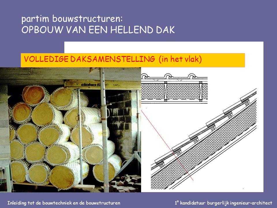 Inleiding tot de bouwtechniek en de bouwstructuren1° kandidatuur burgerlijk ingenieur-architect partim bouwstructuren: OPBOUW VAN EEN HELLEND DAK VOLL