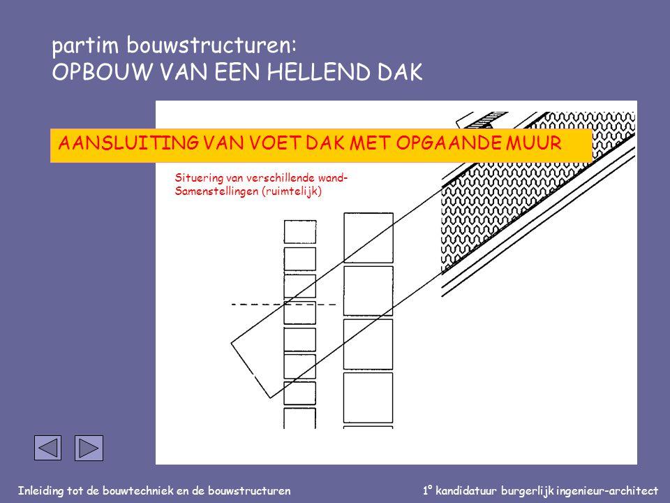 Inleiding tot de bouwtechniek en de bouwstructuren1° kandidatuur burgerlijk ingenieur-architect partim bouwstructuren: OPBOUW VAN EEN HELLEND DAK AANS