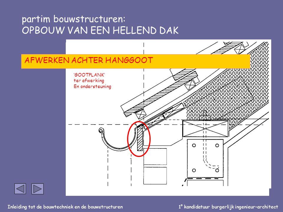 Inleiding tot de bouwtechniek en de bouwstructuren1° kandidatuur burgerlijk ingenieur-architect partim bouwstructuren: OPBOUW VAN EEN HELLEND DAK AFWE
