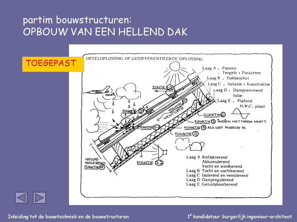 Inleiding tot de bouwtechniek en de bouwstructuren1° kandidatuur burgerlijk ingenieur-architect partim bouwstructuren: OPBOUW VAN EEN HELLEND DAK TOEG