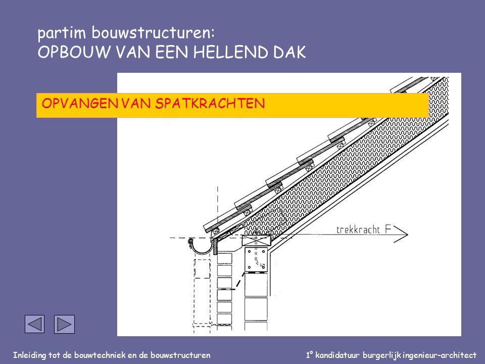 Inleiding tot de bouwtechniek en de bouwstructuren1° kandidatuur burgerlijk ingenieur-architect partim bouwstructuren: OPBOUW VAN EEN HELLEND DAK OPVANGEN VAN SPATKRACHTEN