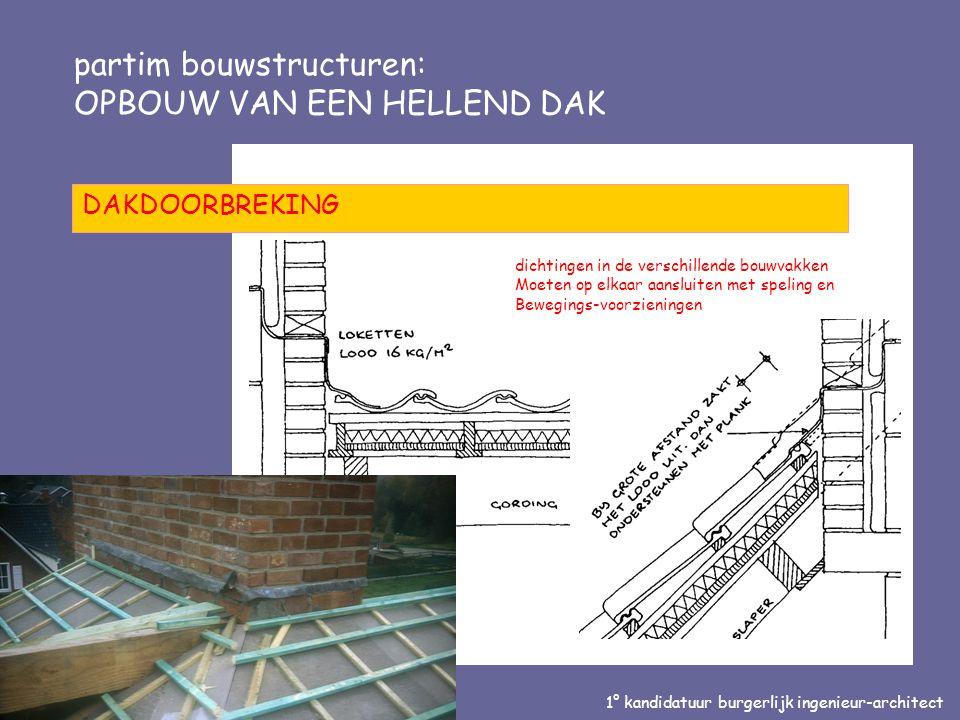 Inleiding tot de bouwtechniek en de bouwstructuren1° kandidatuur burgerlijk ingenieur-architect partim bouwstructuren: OPBOUW VAN EEN HELLEND DAK DAKD