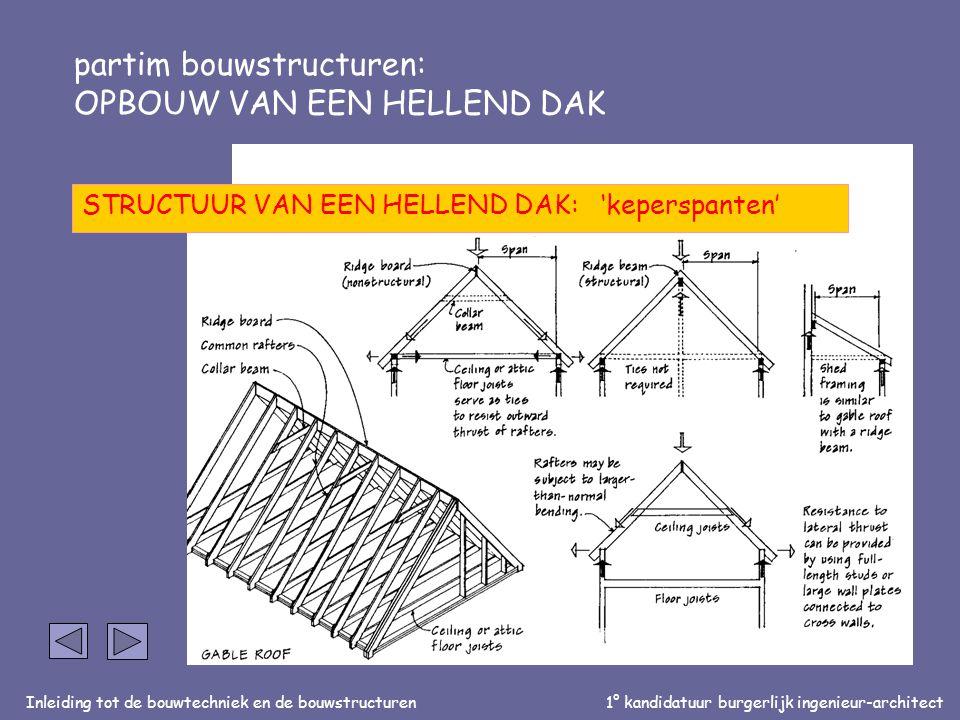 Inleiding tot de bouwtechniek en de bouwstructuren1° kandidatuur burgerlijk ingenieur-architect partim bouwstructuren: OPBOUW VAN EEN HELLEND DAK STRUCTUUR VAN EEN HELLEND DAK: 'keperspanten'