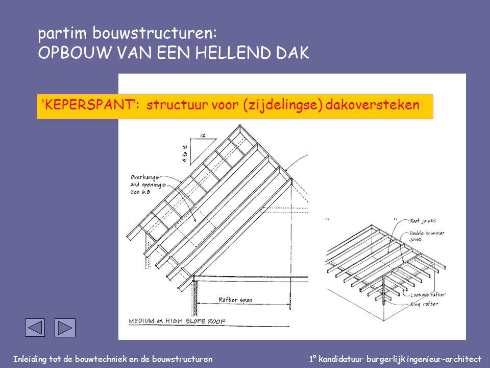 Inleiding tot de bouwtechniek en de bouwstructuren1° kandidatuur burgerlijk ingenieur-architect partim bouwstructuren: OPBOUW VAN EEN HELLEND DAK 'KEPERSPANT': structuur voor (zijdelingse) dakoversteken
