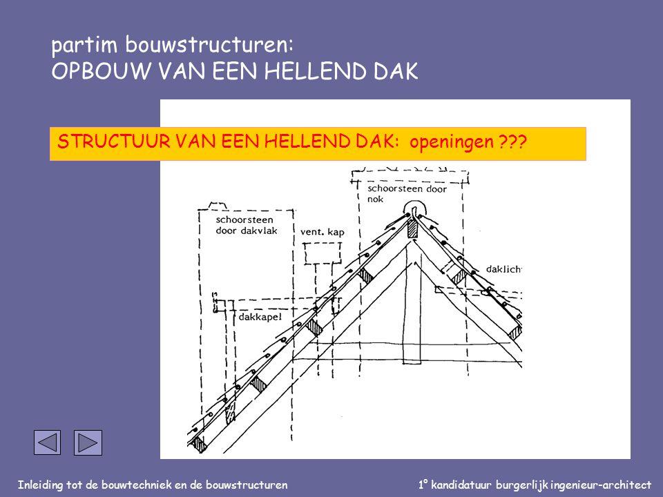 Inleiding tot de bouwtechniek en de bouwstructuren1° kandidatuur burgerlijk ingenieur-architect partim bouwstructuren: OPBOUW VAN EEN HELLEND DAK STRU