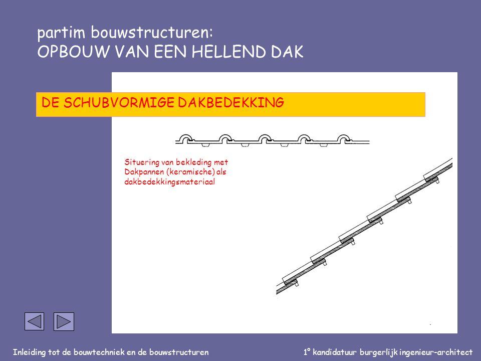 Inleiding tot de bouwtechniek en de bouwstructuren1° kandidatuur burgerlijk ingenieur-architect partim bouwstructuren: OPBOUW VAN EEN HELLEND DAK DE SCHUBVORMIGE DAKBEDEKKING Situering van bekleding met Dakpannen (keramische) als dakbedekkingsmateriaal