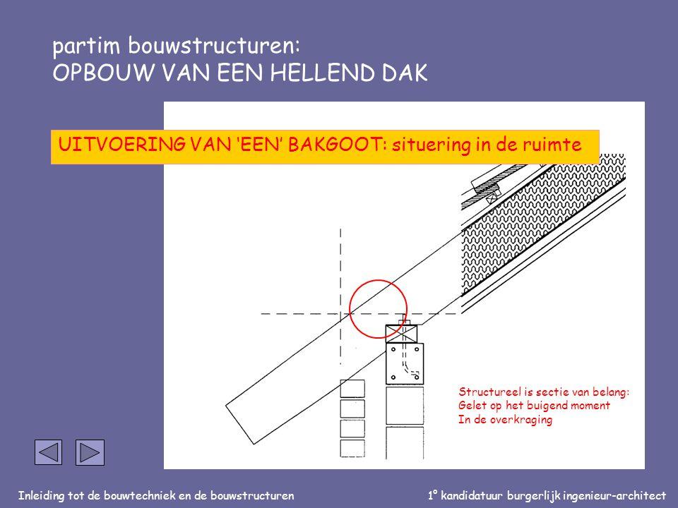 Inleiding tot de bouwtechniek en de bouwstructuren1° kandidatuur burgerlijk ingenieur-architect partim bouwstructuren: OPBOUW VAN EEN HELLEND DAK UITV