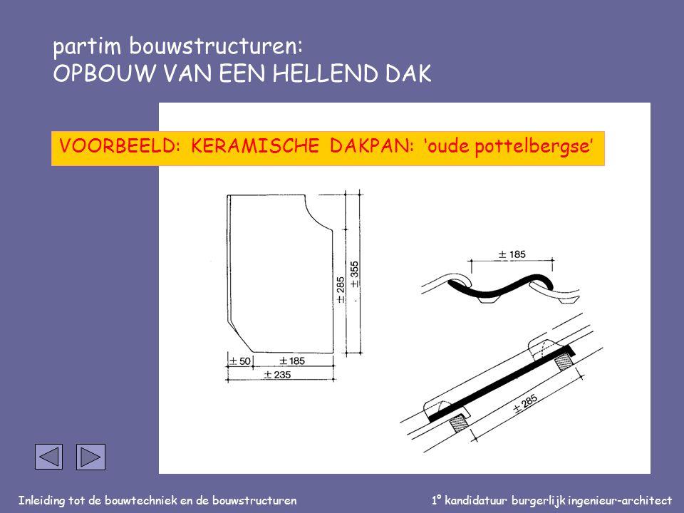 Inleiding tot de bouwtechniek en de bouwstructuren1° kandidatuur burgerlijk ingenieur-architect partim bouwstructuren: OPBOUW VAN EEN HELLEND DAK VOOR