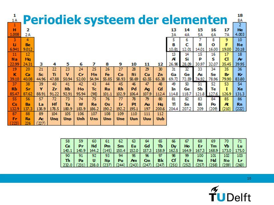 Periodiek systeem der elementen 10