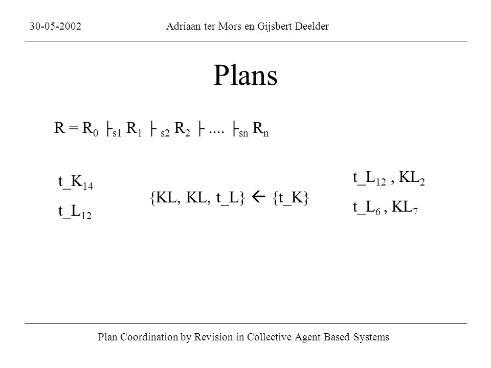 Plans Plan Coordination by Revision in Collective Agent Based Systems 30-05-2002Adriaan ter Mors en Gijsbert Deelder R = R 0 ├ s1 R 1 ├ s2 R 2 ├....