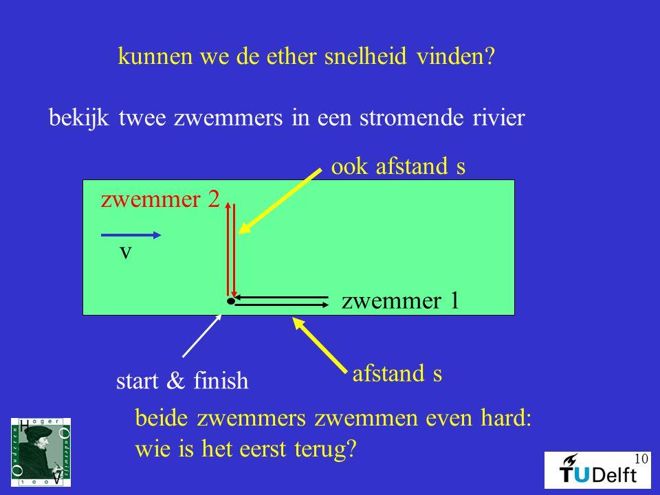 10 kunnen we de ether snelheid vinden? beide zwemmers zwemmen even hard: wie is het eerst terug? start & finish bekijk twee zwemmers in een stromende