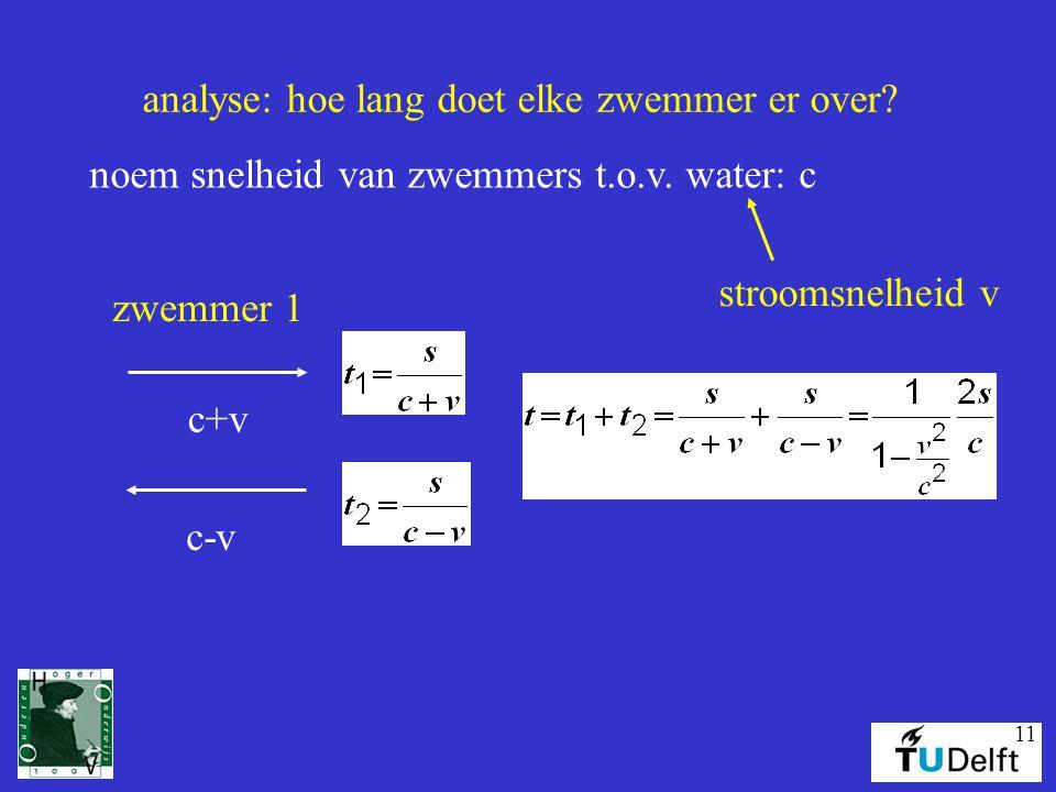 11 analyse: hoe lang doet elke zwemmer er over? noem snelheid van zwemmers t.o.v. water: c zwemmer 1 c+v c-v stroomsnelheid v