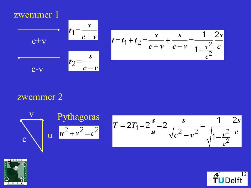 12 zwemmer 1 c+v c-v zwemmer 2 c v u Pythagoras