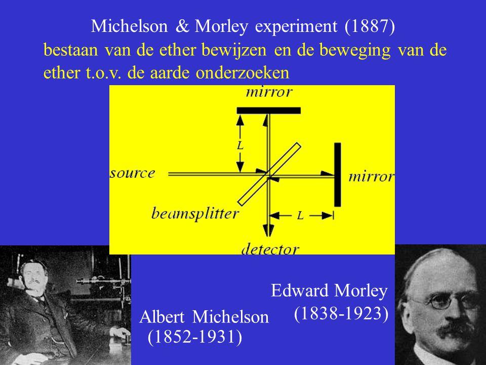 14 Michelson & Morley experiment (1887) (1852-1931) Albert Michelson bestaan van de ether bewijzen en de beweging van de ether t.o.v. de aarde onderzo