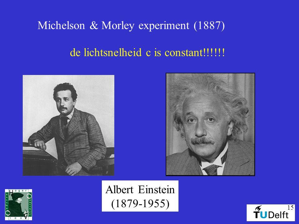 15 Michelson & Morley experiment (1887) de lichtsnelheid c is constant!!!!!! Albert Einstein (1879-1955)