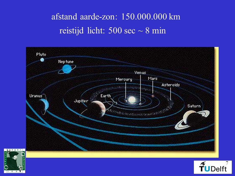 8 afstand tot dichtst bijzijnde ster (Proxima Centauri): 4,2 lichtjaar afstand, die licht aflegt in 1 jaar ~ 10.000.000.000.000 km diameter van ons melkwegstelsel ~ 75.000 lichtjaar