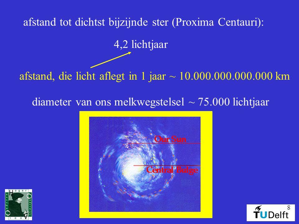 8 afstand tot dichtst bijzijnde ster (Proxima Centauri): 4,2 lichtjaar afstand, die licht aflegt in 1 jaar ~ 10.000.000.000.000 km diameter van ons me