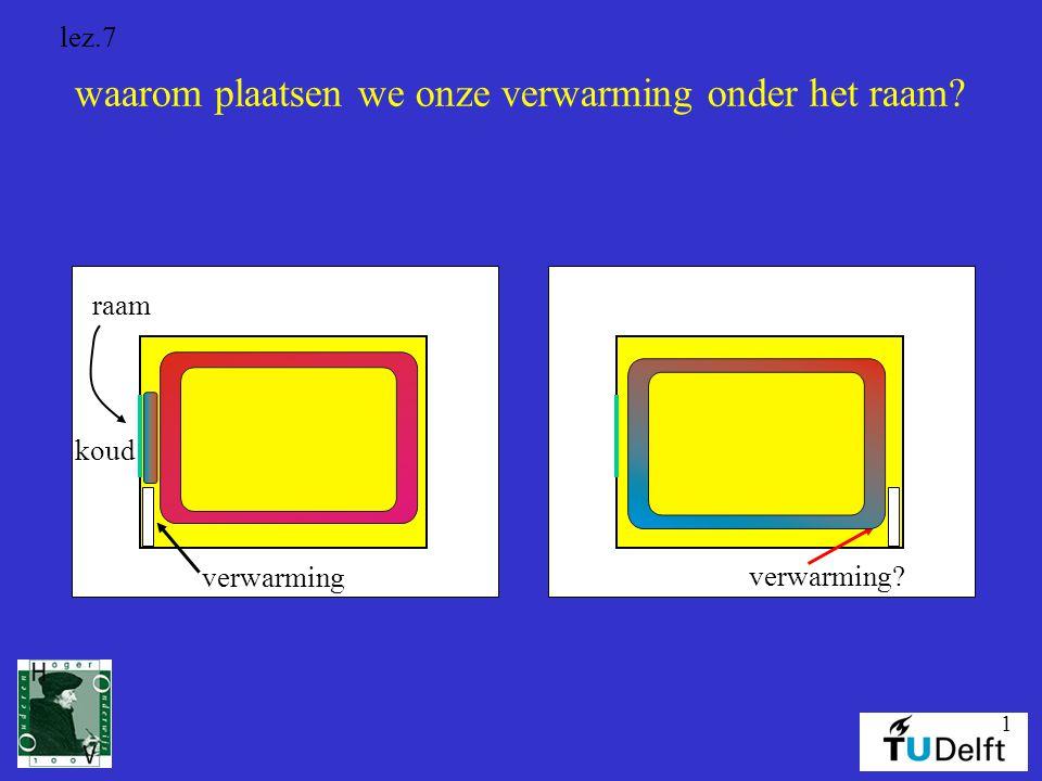 1 raam verwarming koud waarom plaatsen we onze verwarming onder het raam? verwarming? lez.7