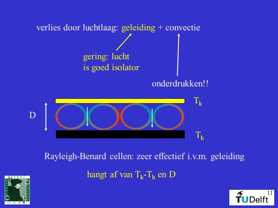 11 verlies door luchtlaag: geleiding + convectie gering: lucht is goed isolator onderdrukken!.