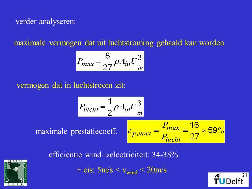 21 verder analyseren: maximale vermogen dat uit luchtstroming gehaald kan worden vermogen dat in luchtstroom zit: maximale prestatiecoeff.