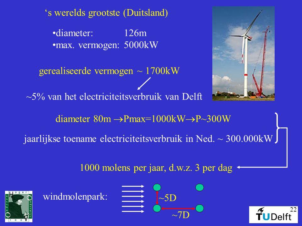22 's werelds grootste (Duitsland) diameter: 126m max.