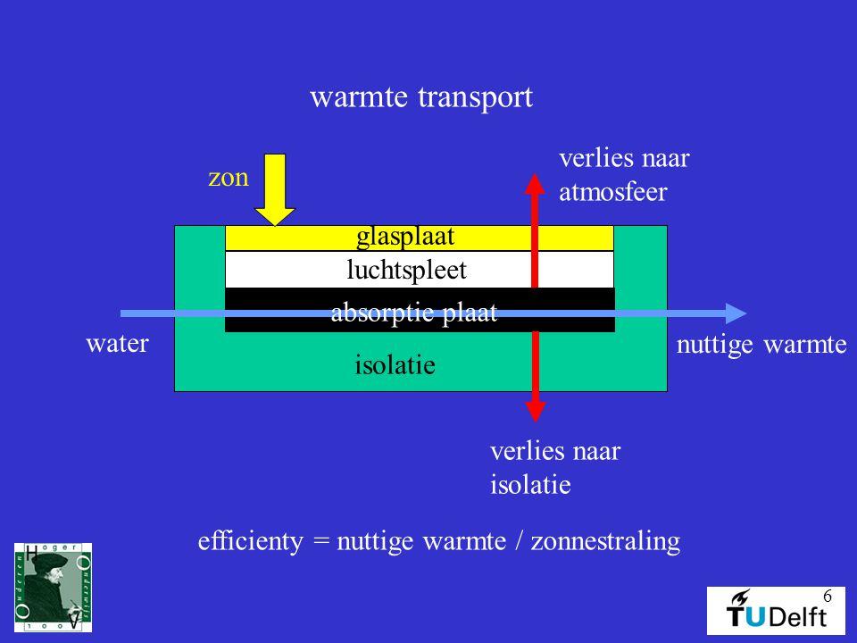 7 efficientie = nuttige warmte / zonnestraling = nuttige warmte + verlies isloatie + verlies atmosfeer hoge transparantie van dekplaat hoge absorptie  1 goede isolator laag verlies naar atmosfeer lage emissie  0 onderdruk convectie in luchtlaag