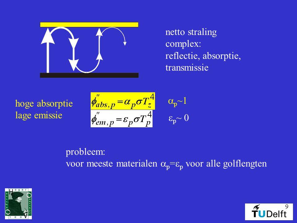 10 Oplossing: spectraal selectieve materialen, bv.