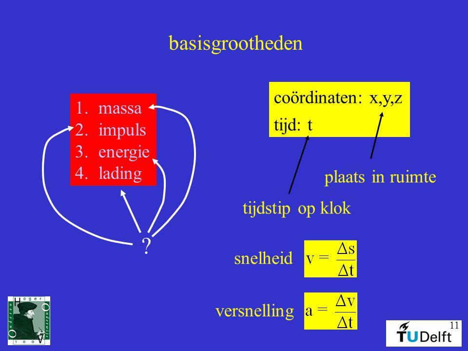 11 basisgrootheden 1.massa 2.impuls 3.energie 4.lading coördinaten: x,y,z tijd: t plaats in ruimte tijdstip op klok ? snelheid versnelling