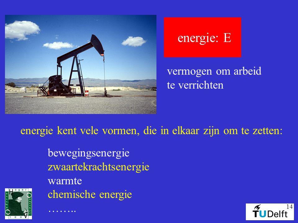 14 energie: E vermogen om arbeid te verrichten energie kent vele vormen, die in elkaar zijn om te zetten: bewegingsenergie zwaartekrachtsenergie warmt