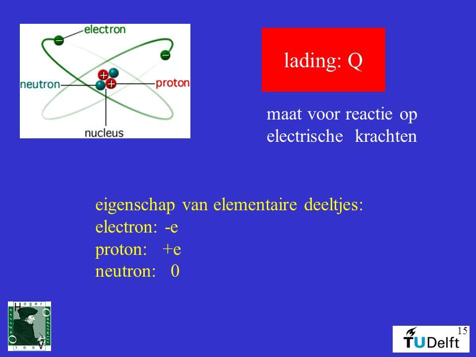 15 lading: Q maat voor reactie op electrische krachten eigenschap van elementaire deeltjes: electron: -e proton: +e neutron: 0