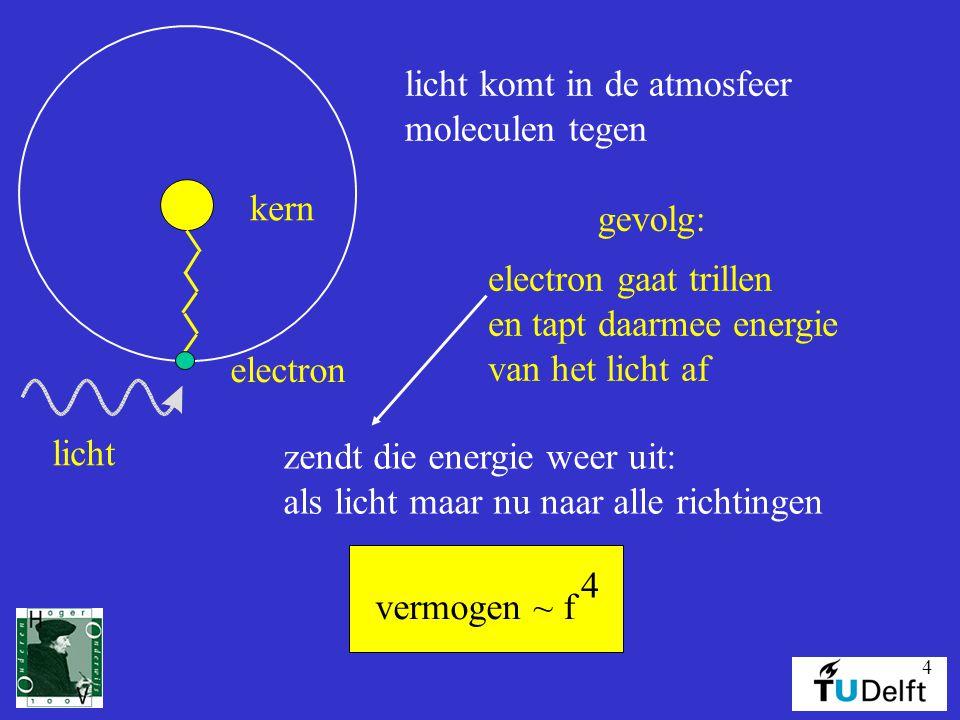 4 licht komt in de atmosfeer moleculen tegen kern electron licht gevolg: electron gaat trillen en tapt daarmee energie van het licht af zendt die ener