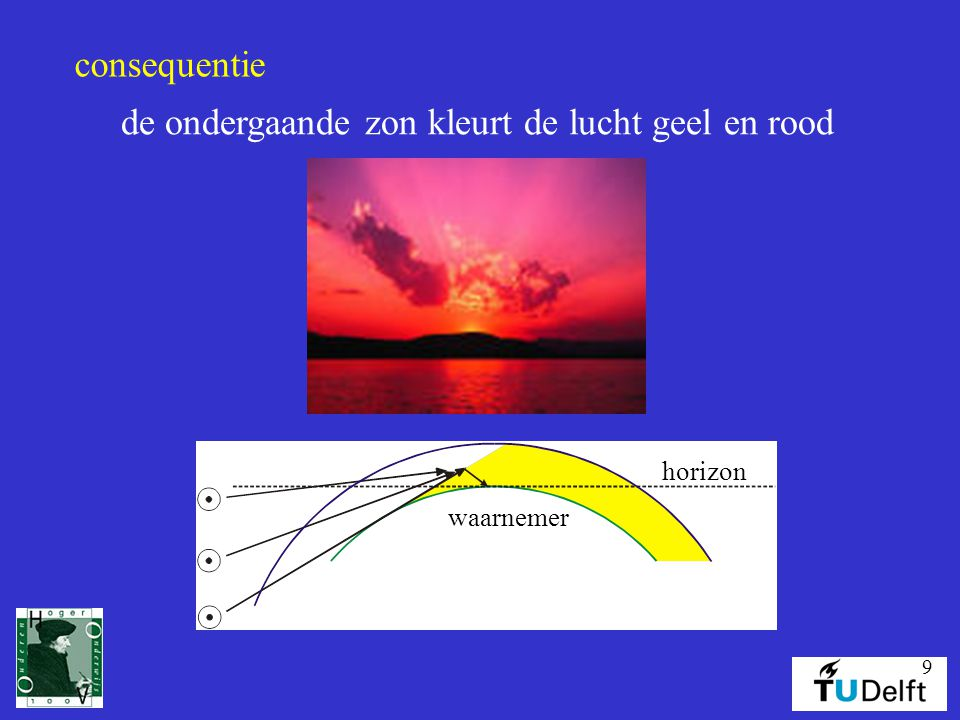 9 consequentie de ondergaande zon kleurt de lucht geel en rood waarnemer horizon