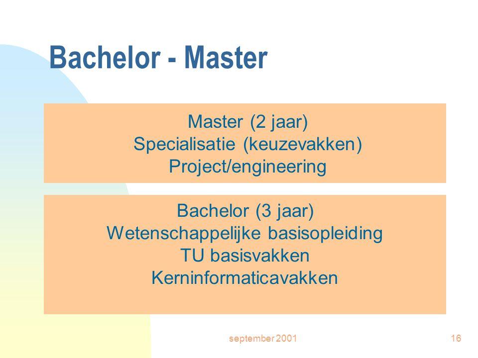 september 200116 Bachelor - Master Bachelor (3 jaar) Wetenschappelijke basisopleiding TU basisvakken Kerninformaticavakken Master (2 jaar) Specialisatie (keuzevakken) Project/engineering