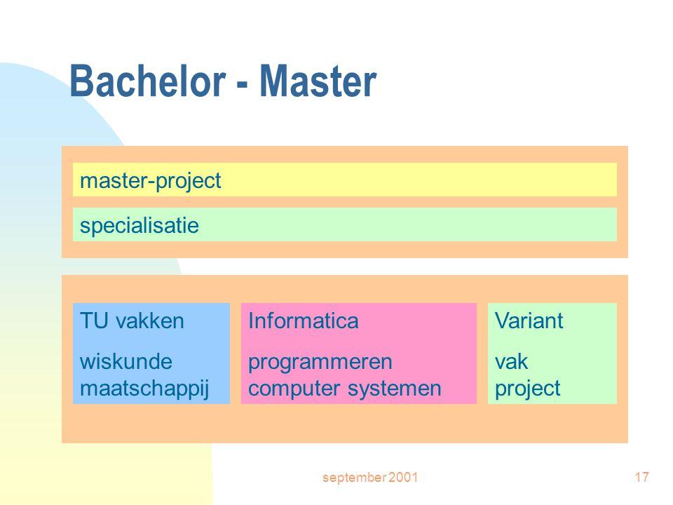 september 200117 Bachelor - Master TU vakken wiskunde maatschappij Informatica programmeren computer systemen master-project specialisatie Variant vak project