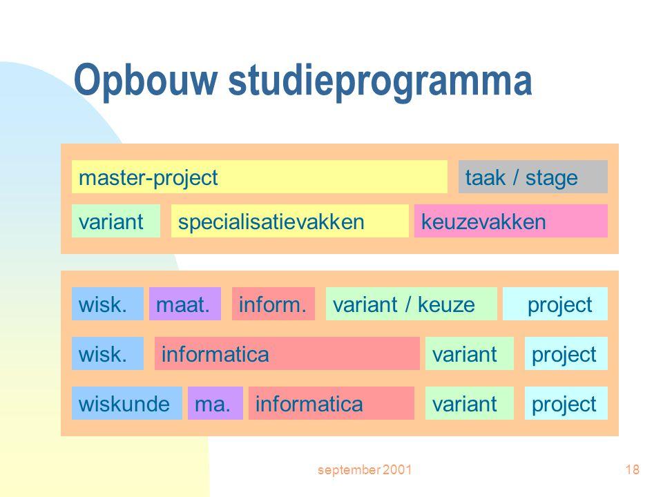 september 200118 Opbouw studieprogramma master-project specialisatievakken variant / keuze project wisk.informatica variantprojectwiskundeinformatica variantproject wisk.inform.