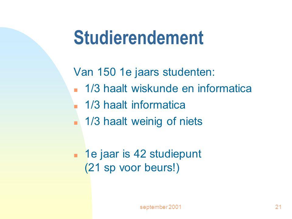 september 200121 Studierendement Van 150 1e jaars studenten: n 1/3 haalt wiskunde en informatica n 1/3 haalt informatica n 1/3 haalt weinig of niets n 1e jaar is 42 studiepunt (21 sp voor beurs!)