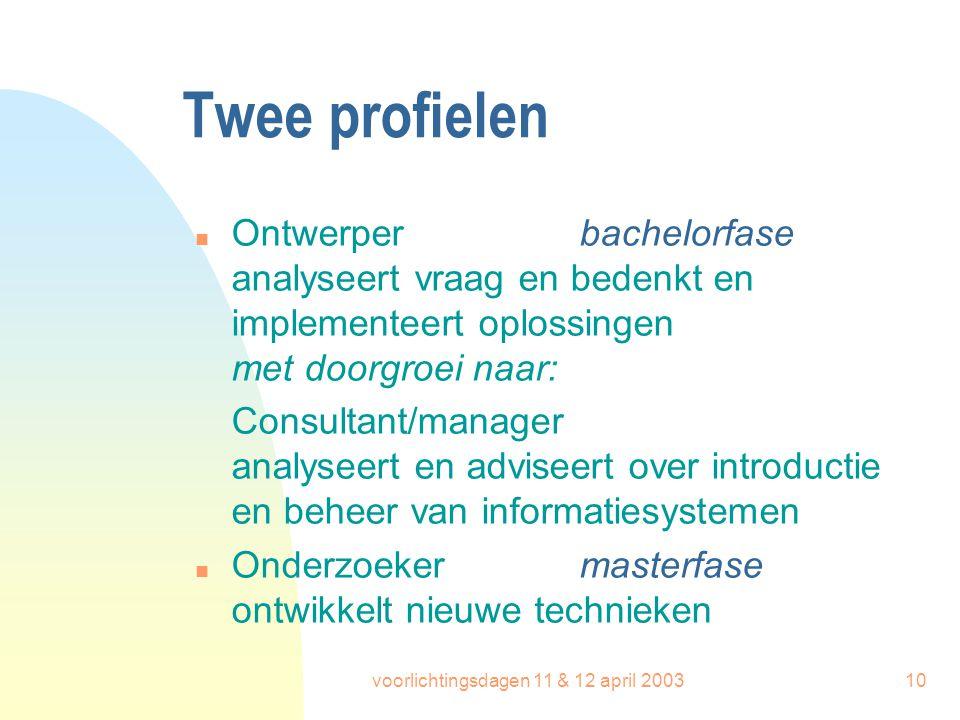 voorlichtingsdagen 11 & 12 april 200310 Twee profielen n Ontwerperbachelorfase analyseert vraag en bedenkt en implementeert oplossingen met doorgroei