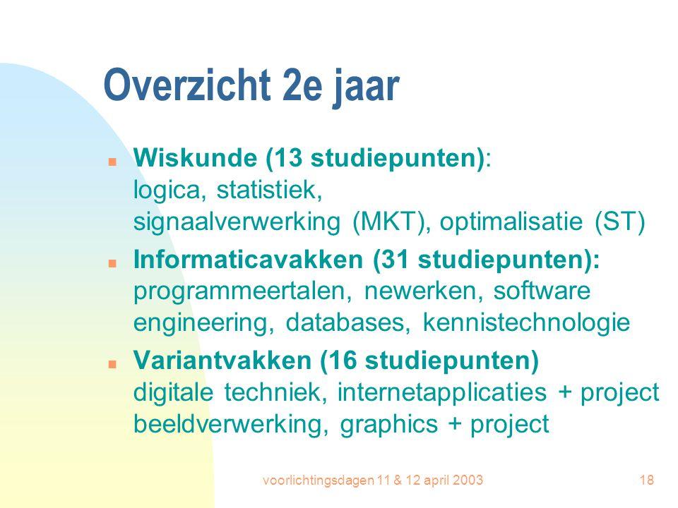 voorlichtingsdagen 11 & 12 april 200318 Overzicht 2e jaar n Wiskunde (13 studiepunten): logica, statistiek, signaalverwerking (MKT), optimalisatie (ST