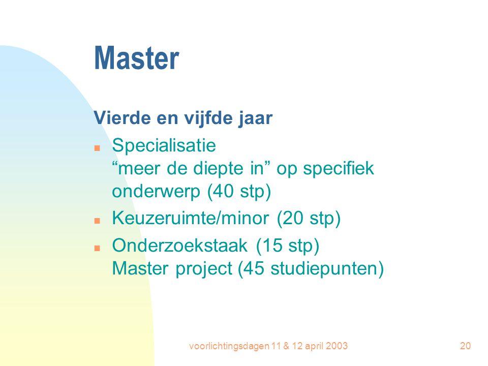 """voorlichtingsdagen 11 & 12 april 200320 Master Vierde en vijfde jaar n Specialisatie """"meer de diepte in"""" op specifiek onderwerp (40 stp) n Keuzeruimte"""