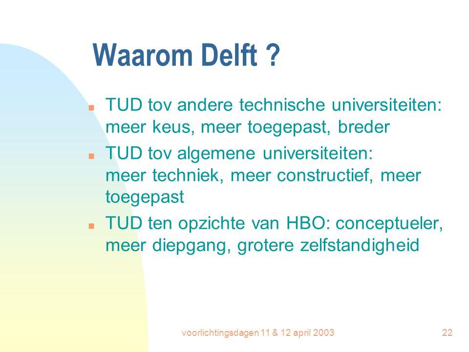 voorlichtingsdagen 11 & 12 april 200322 Waarom Delft ? n TUD tov andere technische universiteiten: meer keus, meer toegepast, breder n TUD tov algemen