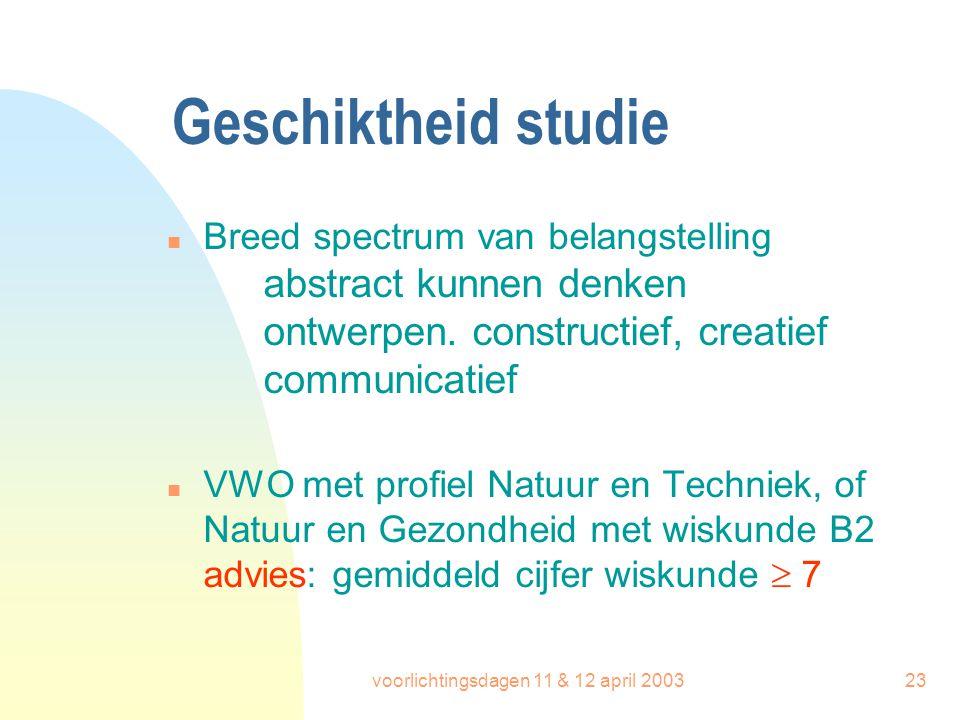 voorlichtingsdagen 11 & 12 april 200323 Geschiktheid studie n Breed spectrum van belangstelling abstract kunnen denken ontwerpen. constructief, creati