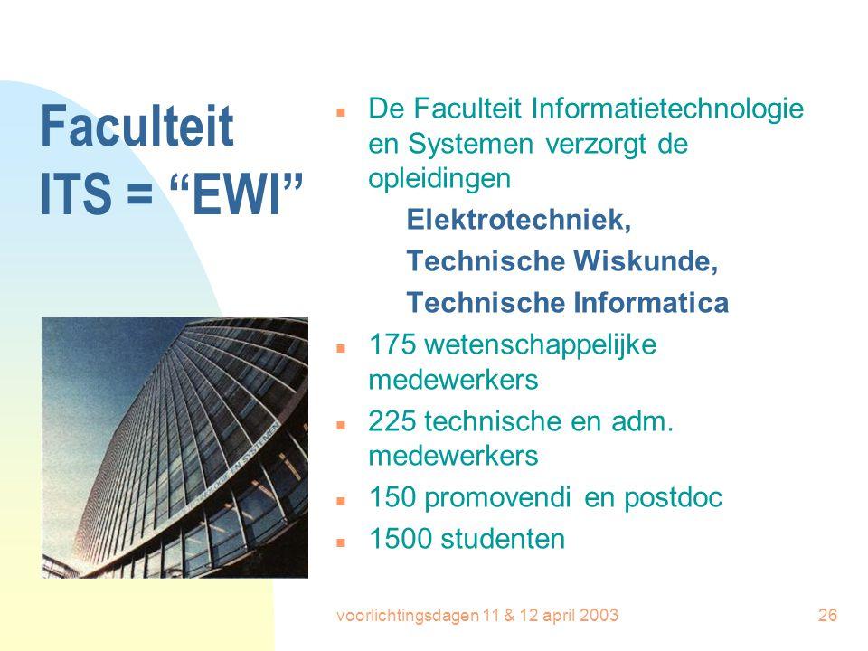 """voorlichtingsdagen 11 & 12 april 200326 Faculteit ITS = """"EWI"""" n De Faculteit Informatietechnologie en Systemen verzorgt de opleidingen Elektrotechniek"""