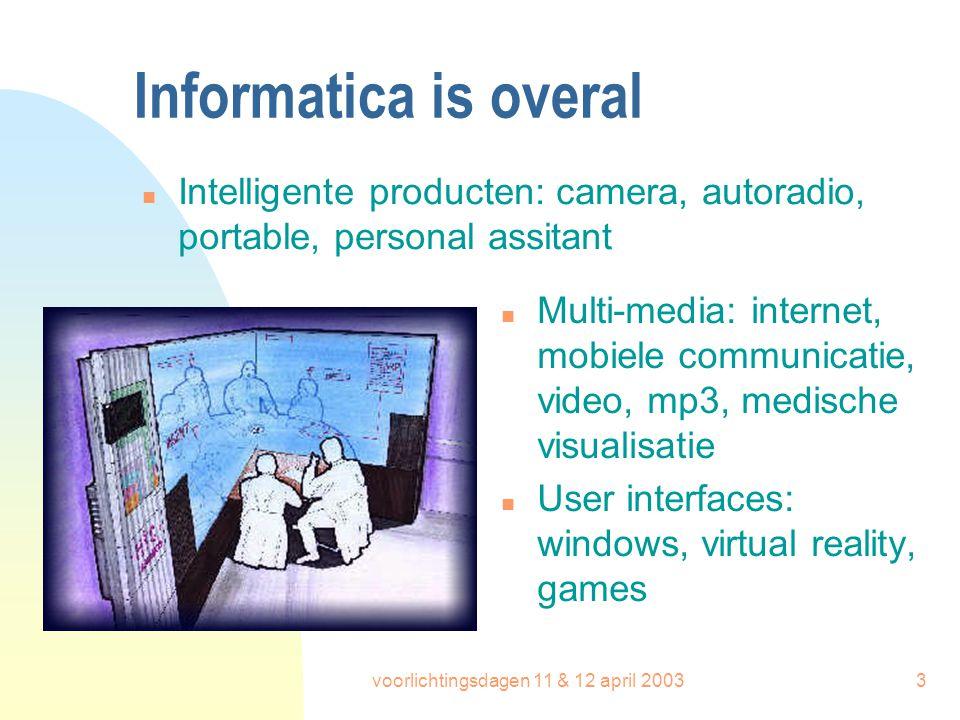 voorlichtingsdagen 11 & 12 april 200314 Basisvakken 1e jaar n Informaticavakken (24 stp): OO-programmeren (java), computersystemen, datastructuren & algoritmen, automaten & talen n Wiskunde (16 stp): analyse, lineaire algebra, discrete wiskunde