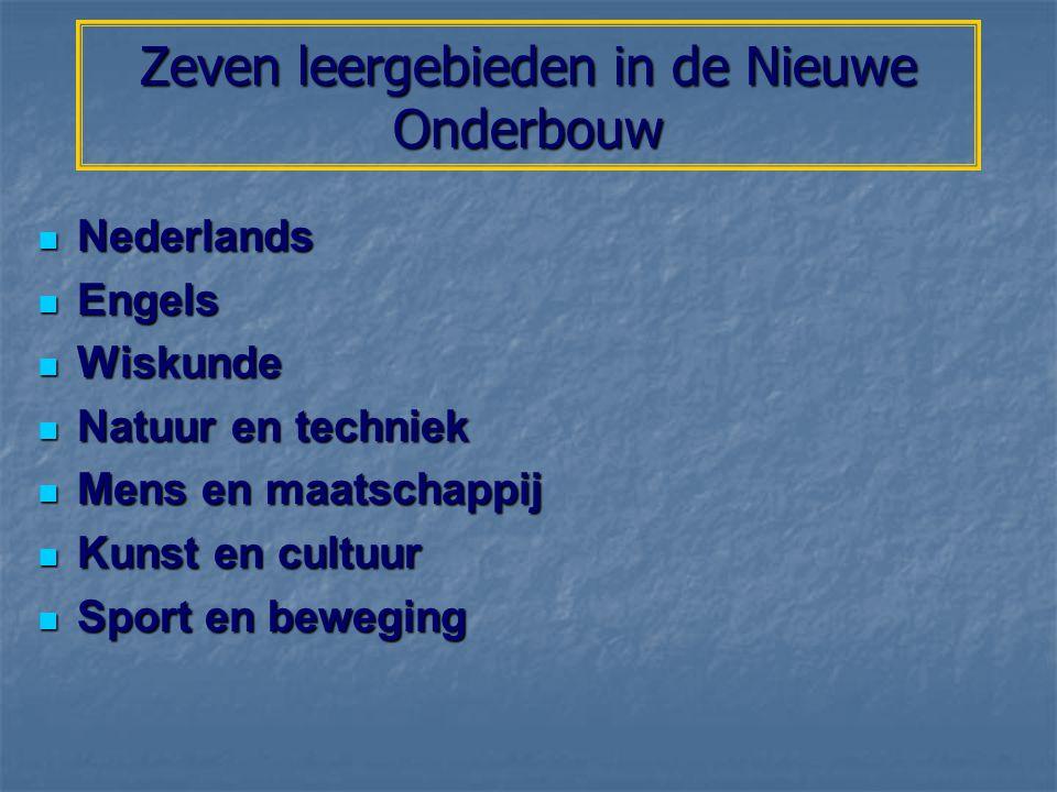 Zeven leergebieden in de Nieuwe Onderbouw Nederlands Nederlands Engels Engels Wiskunde Wiskunde Natuur en techniek Natuur en techniek Mens en maatschappij Mens en maatschappij Kunst en cultuur Kunst en cultuur Sport en beweging Sport en beweging