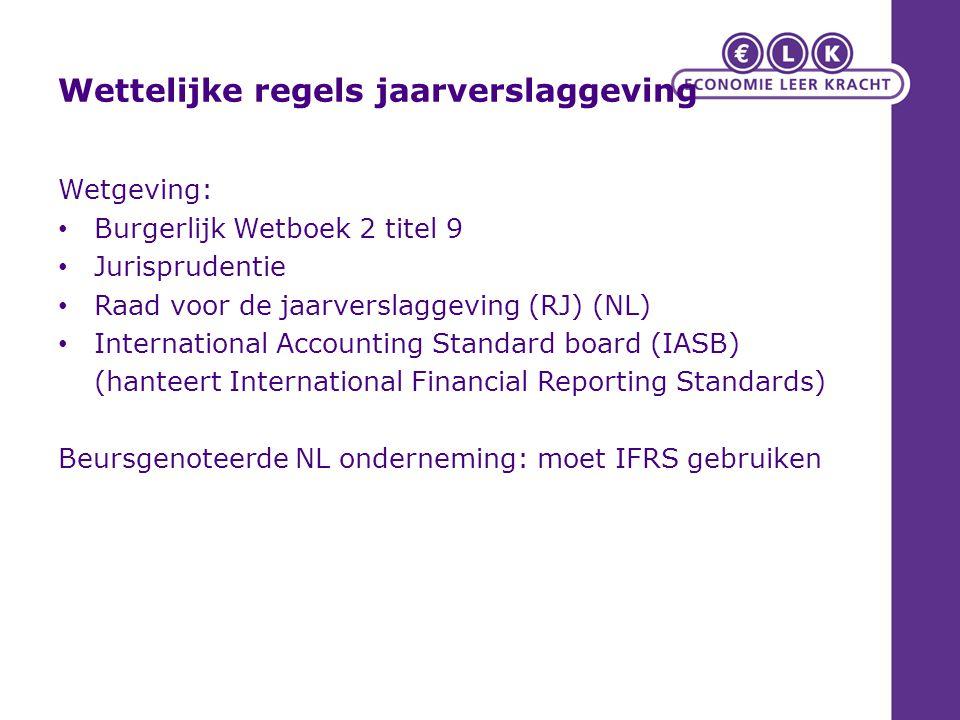 Wettelijke regels jaarverslaggeving Wetgeving: Burgerlijk Wetboek 2 titel 9 Jurisprudentie Raad voor de jaarverslaggeving (RJ) (NL) International Acco