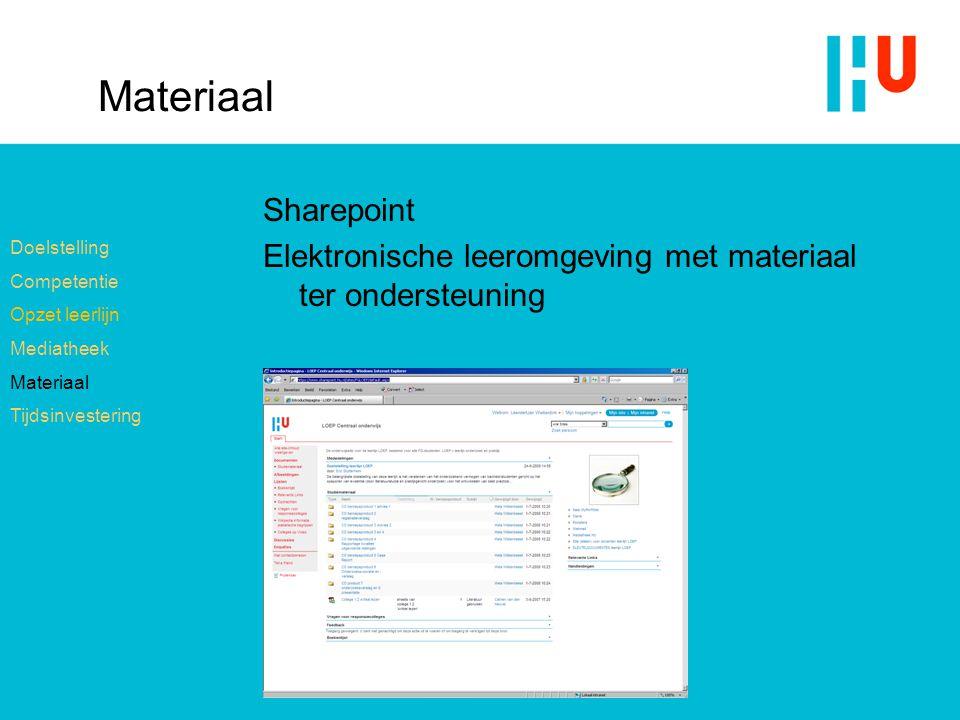 Materiaal Sharepoint Elektronische leeromgeving met materiaal ter ondersteuning Doelstelling Competentie Opzet leerlijn Mediatheek Materiaal Tijdsinve