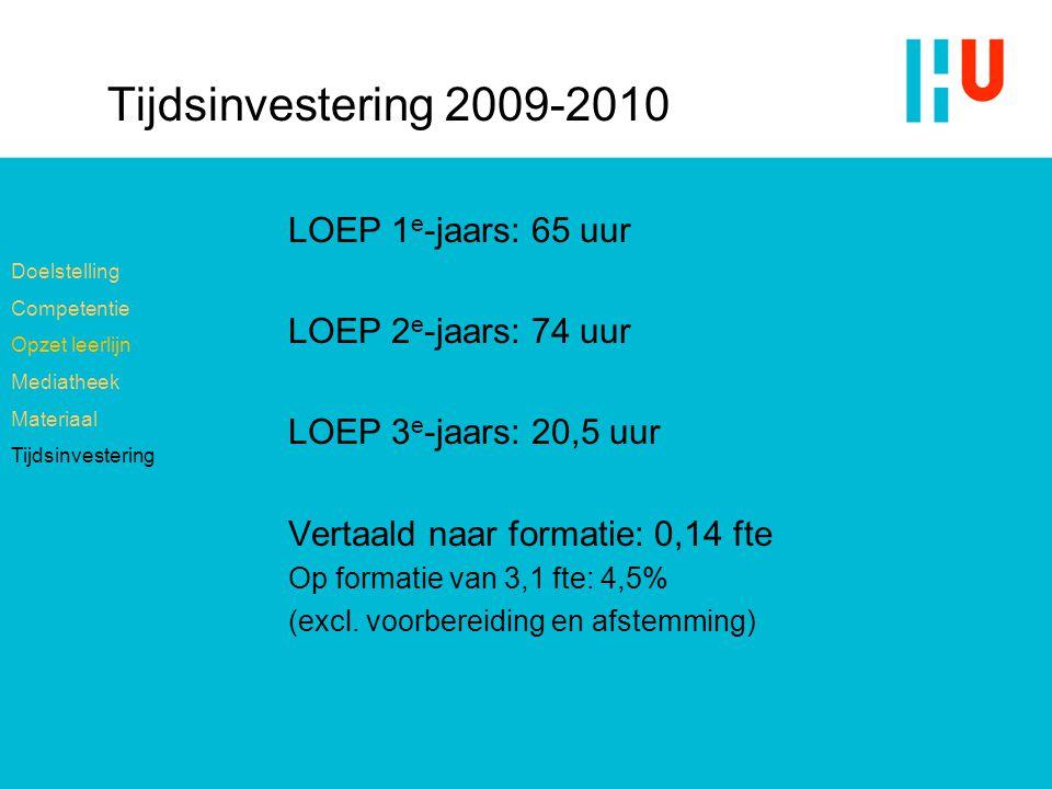 Tijdsinvestering 2009-2010 LOEP 1 e -jaars: 65 uur LOEP 2 e -jaars: 74 uur LOEP 3 e -jaars: 20,5 uur Vertaald naar formatie: 0,14 fte Op formatie van